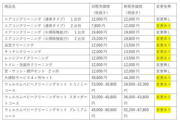 価格改定表.png